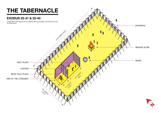 ex_tabernacle